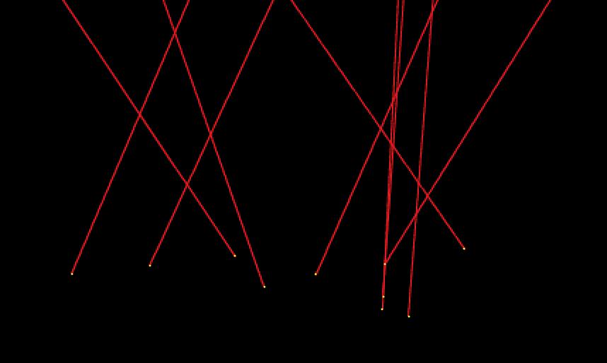 ミサイルの軌跡